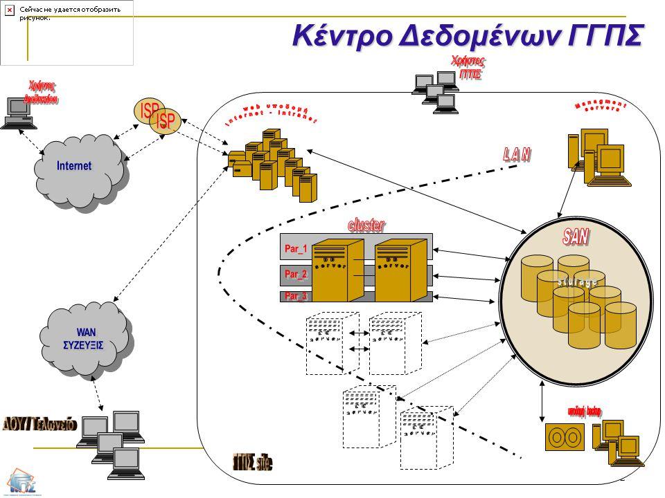 Κέντρο Δεδομένων ΓΓΠΣ ΓΓΠΣ site Managment web υποδομή servers