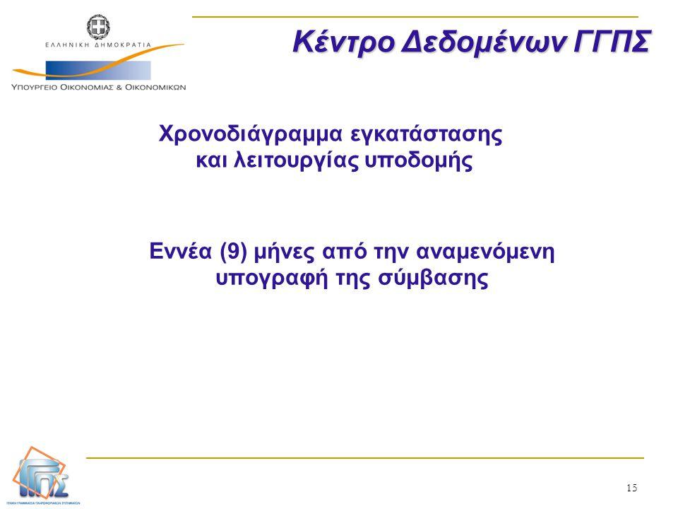 Κέντρο Δεδομένων ΓΓΠΣ Χρονοδιάγραμμα εγκατάστασης και λειτουργίας υποδομής. Εννέα (9) μήνες από την αναμενόμενη υπογραφή της σύμβασης.