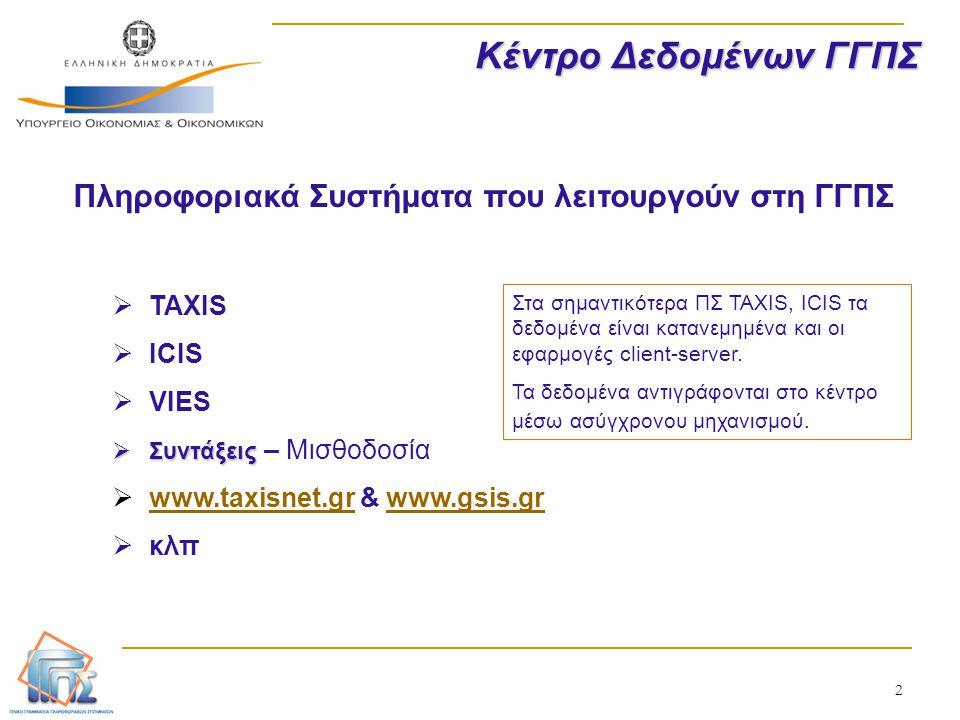 Πληροφοριακά Συστήματα που λειτουργούν στη ΓΓΠΣ