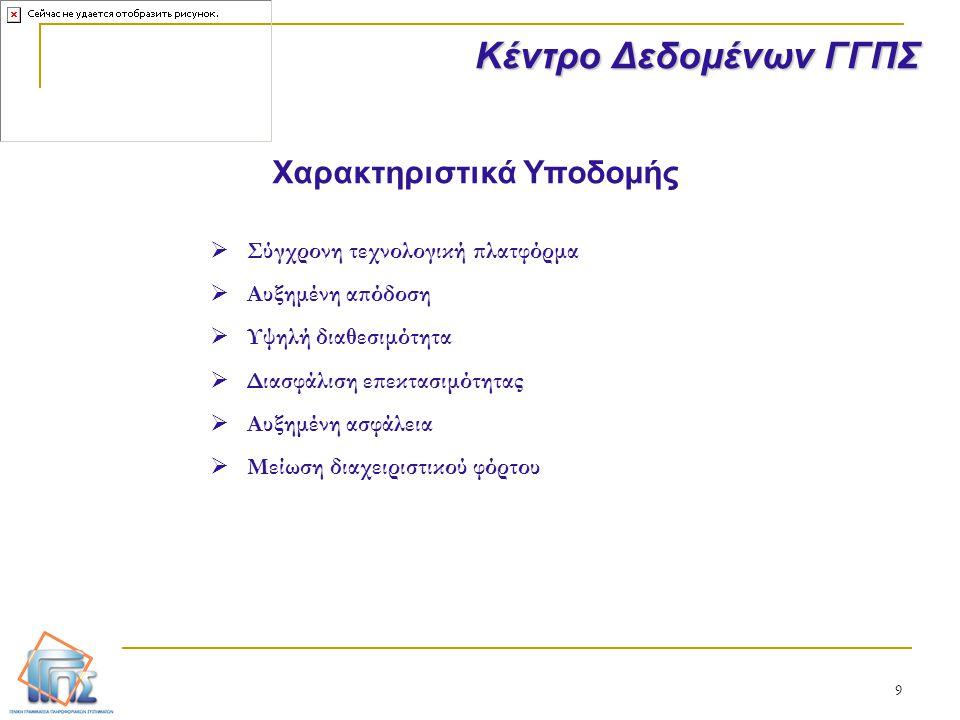 Χαρακτηριστικά Υποδομής