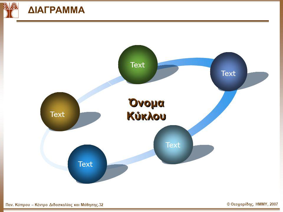 ΔΙΑΓΡΑΜΜΑ Add Your Text Text Text Όνομα Κύκλου Text Text Text