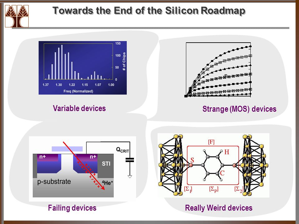 Towards the End of the Silicon Roadmap