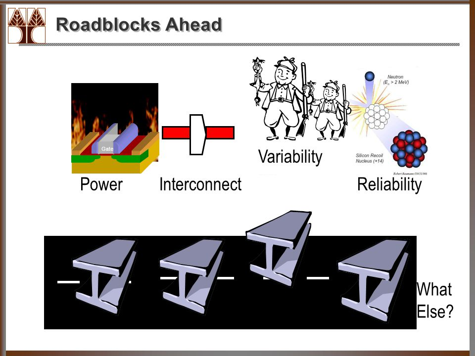Roadblocks Ahead Variability Reliability Power Interconnect What Else