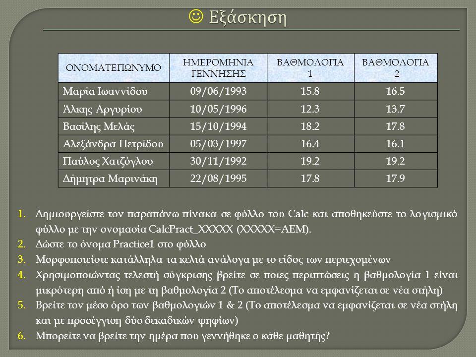  Εξάσκηση Μαρία Ιωαννίδου 09/06/1993 15.8 16.5 Άλκης Αργυρίου