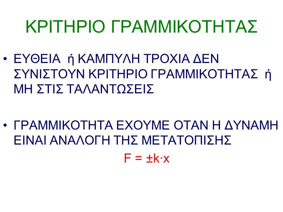 ΚΡΙΤΗΡΙΟ ΓΡΑΜΜΙΚΟΤΗΤΑΣ