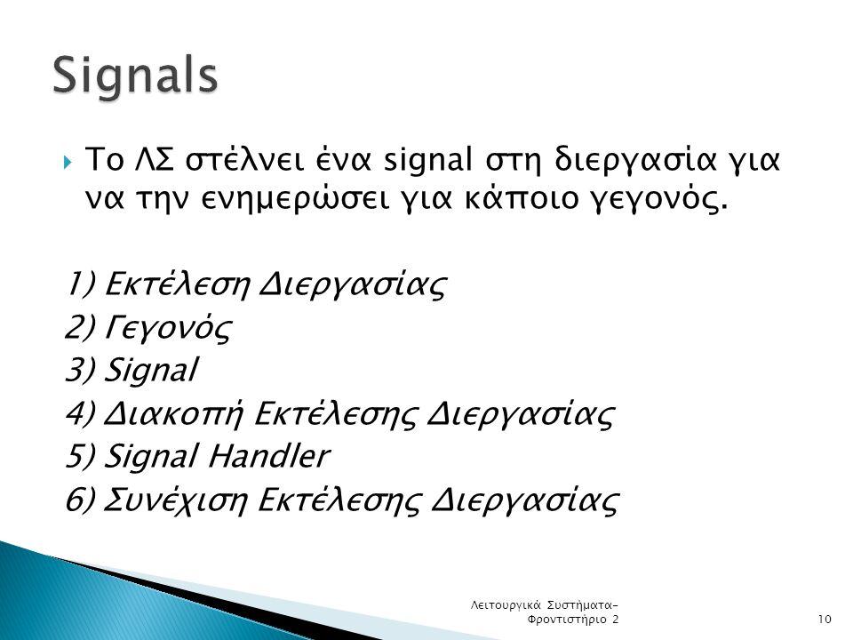 Signals Το ΛΣ στέλνει ένα signal στη διεργασία για να την ενημερώσει για κάποιο γεγονός. 1) Εκτέλεση Διεργασίας.