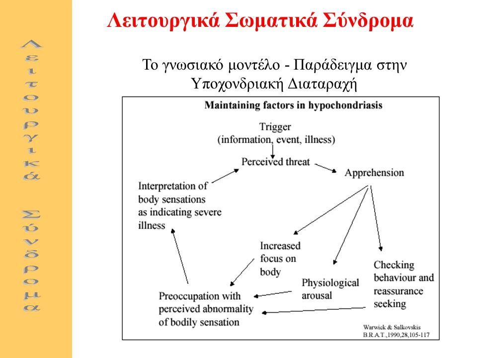 Λειτουργικά Σωματικά Σύνδρομα