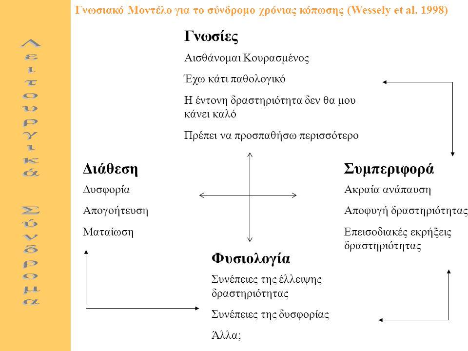 Γνωσίες Διάθεση Συμπεριφορά Φυσιολογία