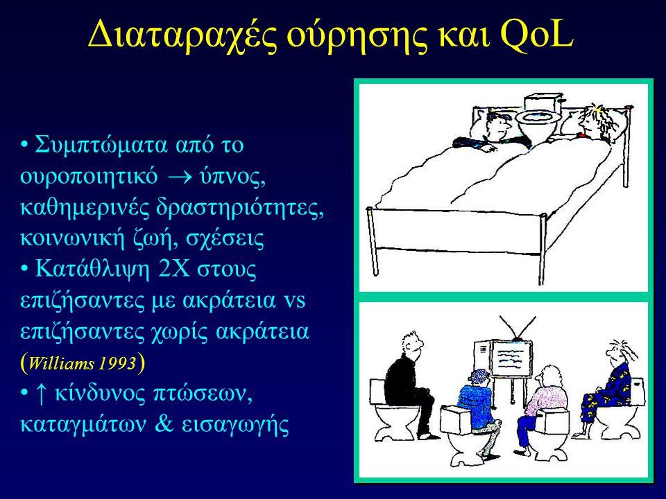 Διαταραχές ούρησης και QoL