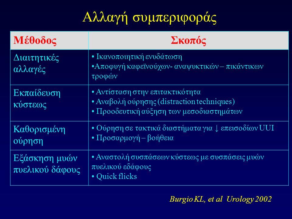 Αλλαγή συμπεριφοράς Μέθοδος Σκοπός Διαιτητικές αλλαγές