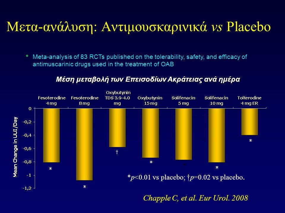 Μετα-ανάλυση: Αντιμουσκαρινικά vs Placebo