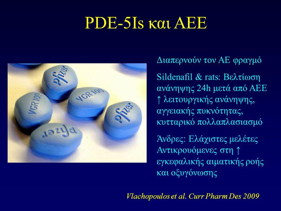 PDE-5Is και ΑΕΕ Διαπερνούν τον ΑΕ φραγμό