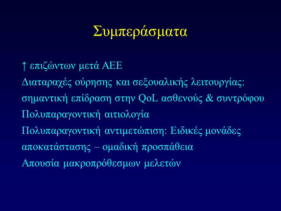 Συμπεράσματα ↑ επιζώντων μετά ΑΕΕ