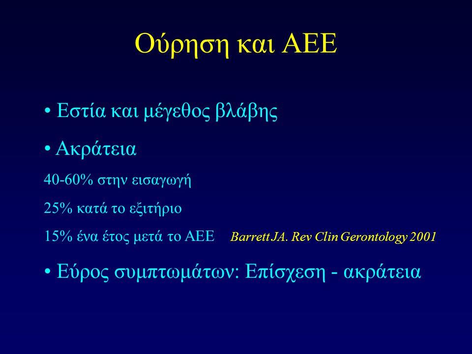 Ούρηση και ΑΕΕ Εστία και μέγεθος βλάβης Ακράτεια