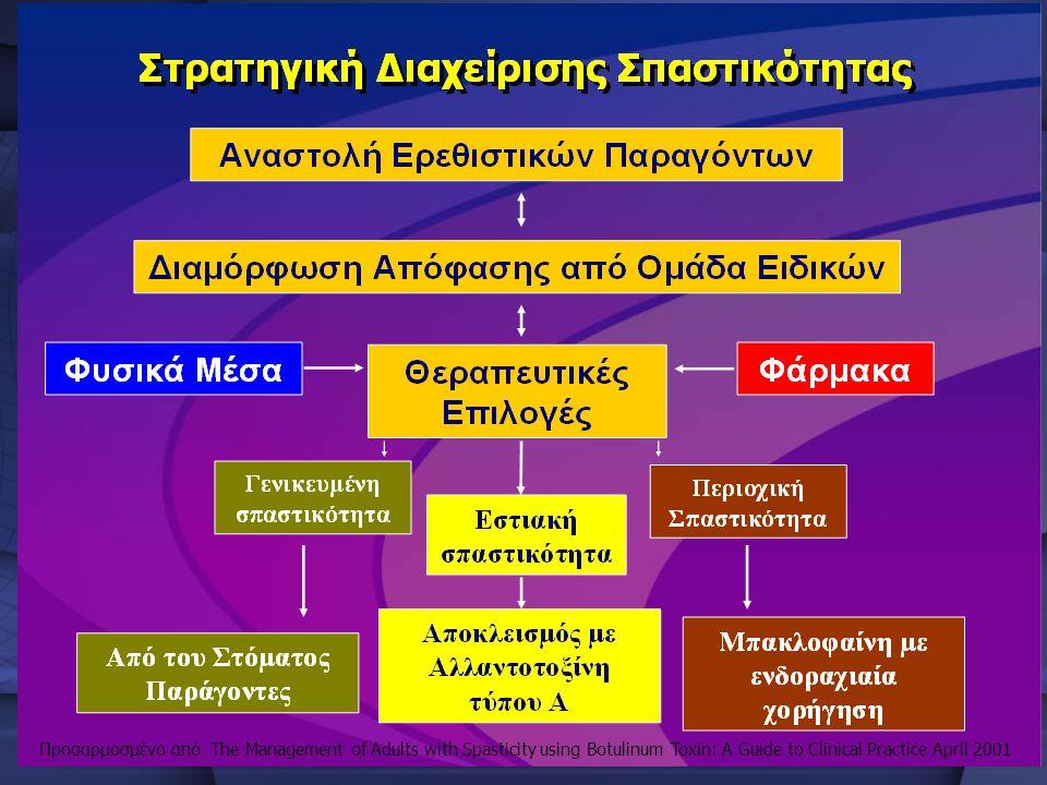 Με αυτή η στρατηγική αντιμετώπισης προτείνεται μια προσέγγιση από πολλές ειδικότητες, όπου μια ομάδα από ιατρούς και φυσιοθεραπευτές, συμμετέχει στην διαμόρφωση της απόφασης με αμοιβαία υποστήριξη της θεραπείας. Από τα δεδομένα προκύπτει ότι το BOTOX® είναι μια αποτελεσματική παρέμβαση στην εστιακή σπαστικότητα.