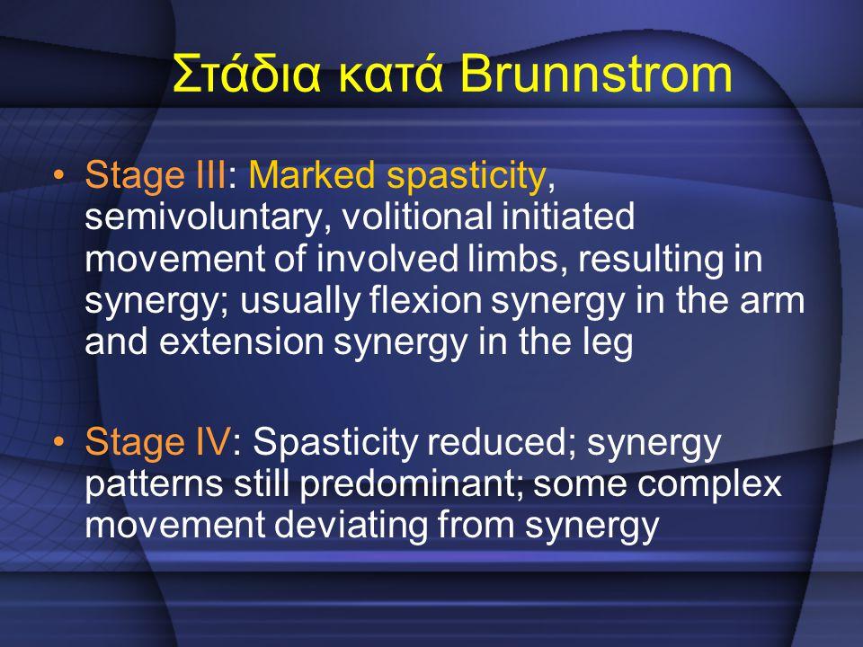 Στάδια κατά Brunnstrom