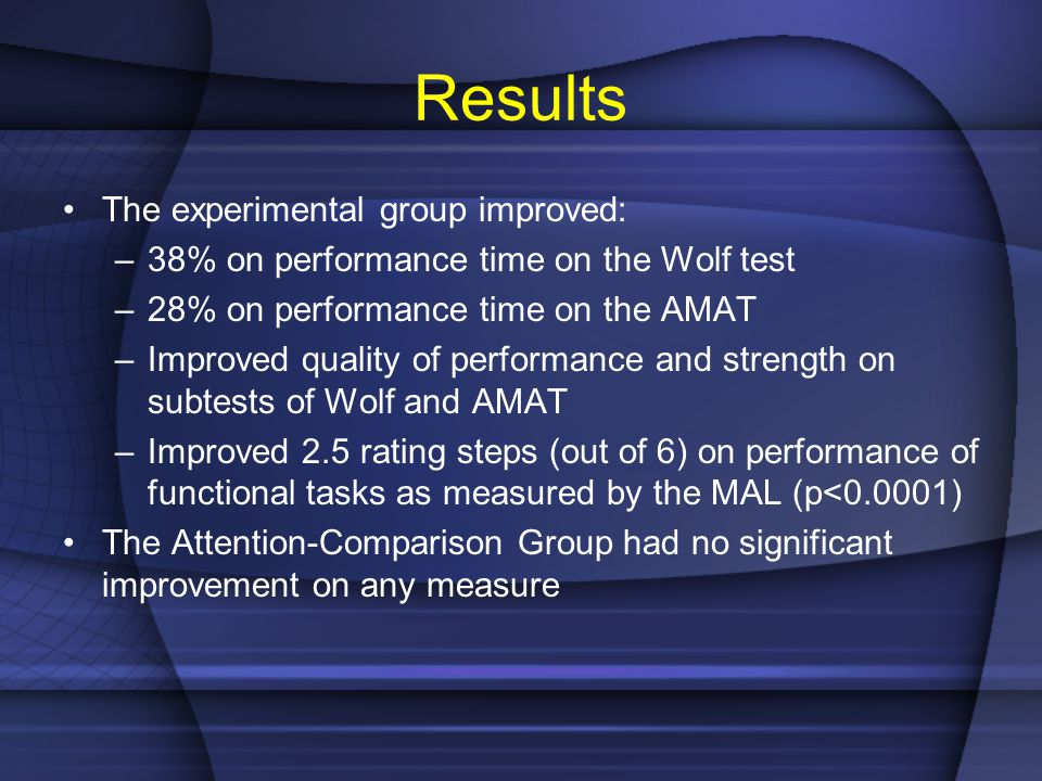 Results The experimental group improved: