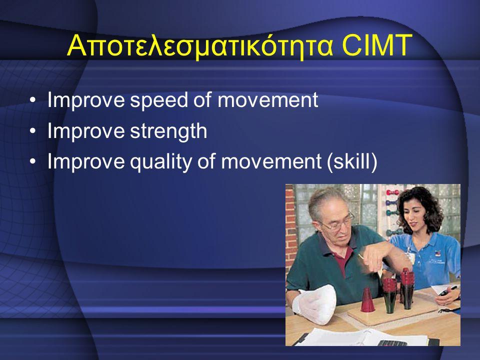 Αποτελεσματικότητα CIMT