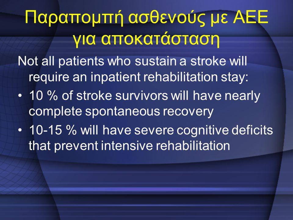 Παραπομπή ασθενούς με ΑΕΕ για αποκατάσταση