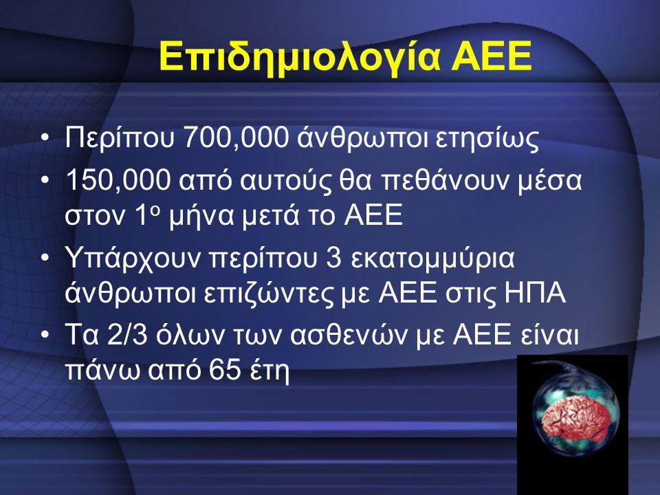 Επιδημιολογία ΑΕΕ Περίπου 700,000 άνθρωποι ετησίως