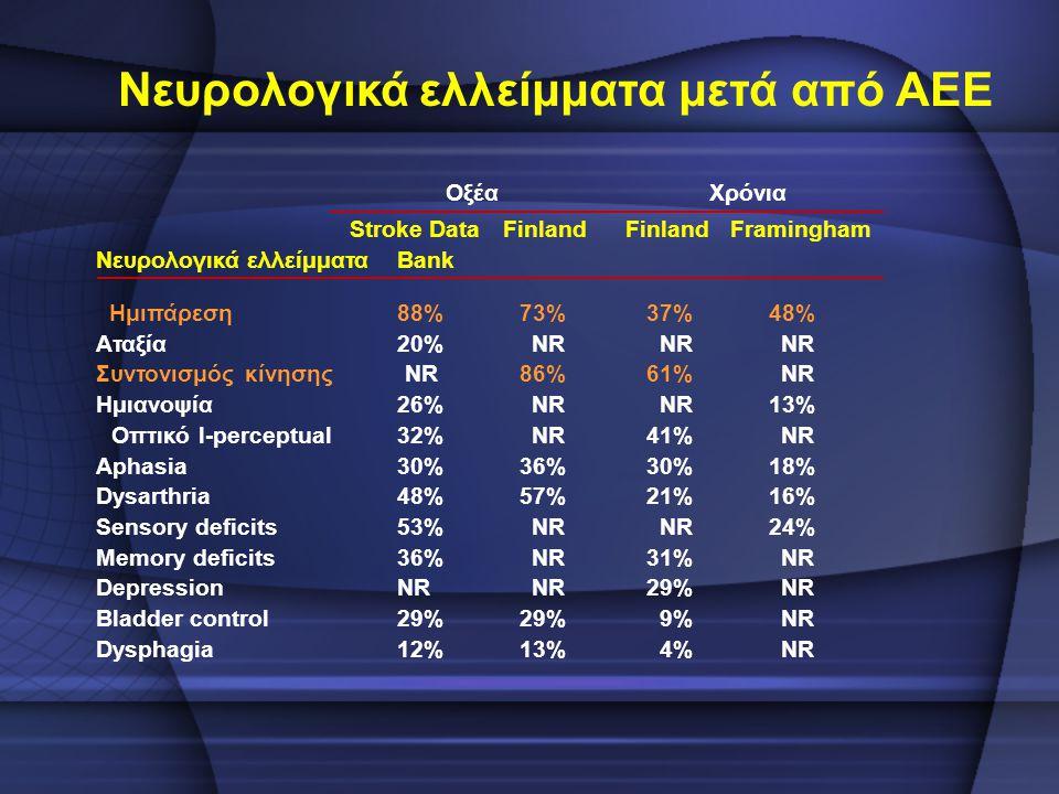 Νευρολογικά ελλείμματα μετά από ΑΕΕ