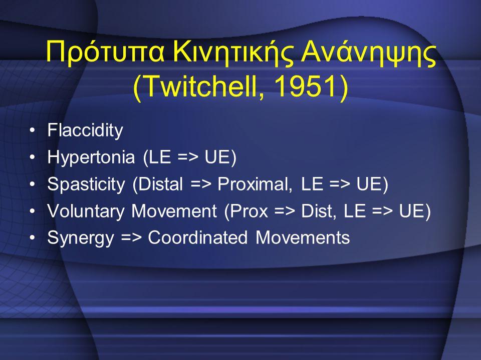 Πρότυπα Κινητικής Ανάνηψης (Twitchell, 1951)