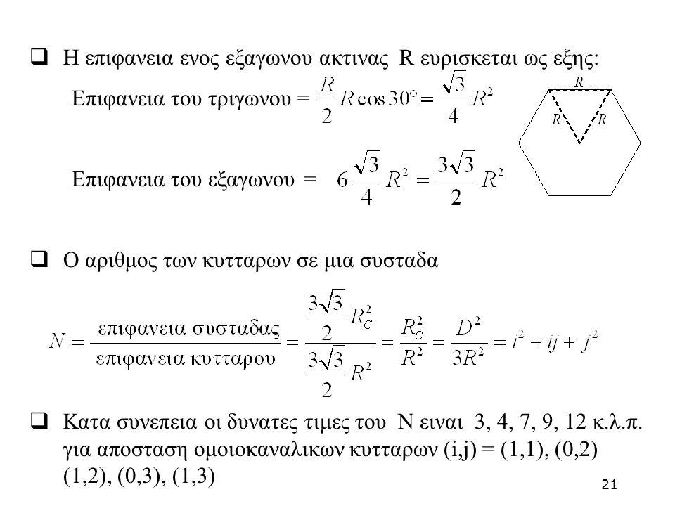 H επιφανεια ενος εξαγωνου ακτινας R ευρισκεται ως εξης: