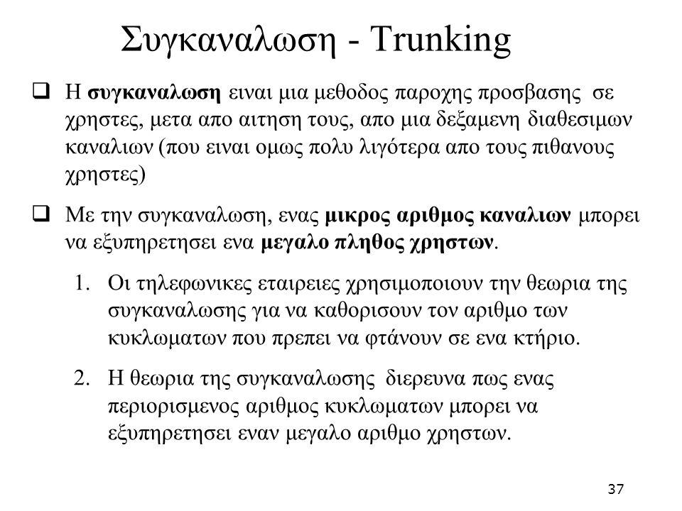 Συγκαναλωση - Trunking