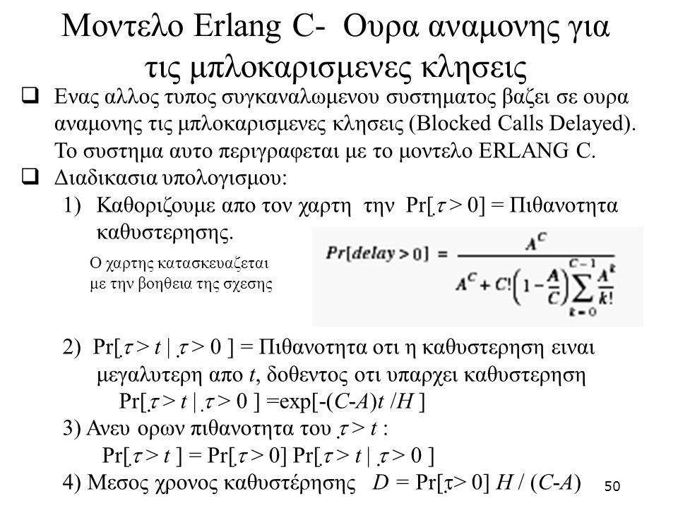 Μοντελο Erlang C- Ουρα αναμονης για τις μπλοκαρισμενες κλησεις