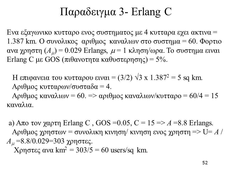 Παραδειγμα 3- Erlang C