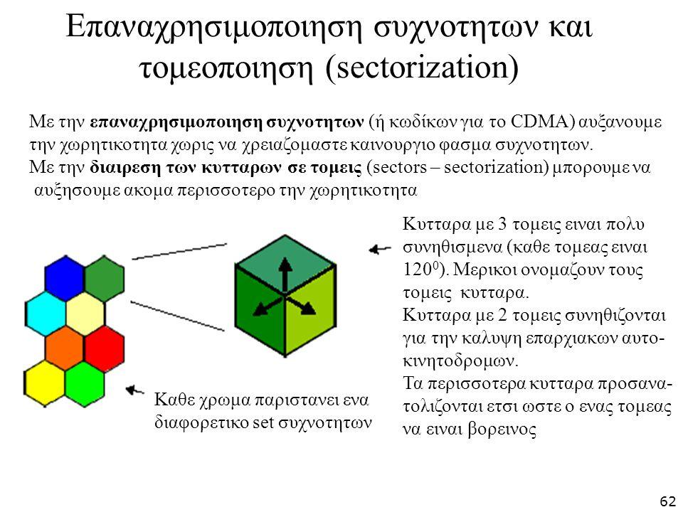 Επαναχρησιμοποιηση συχνοτητων και τομεοποιηση (sectorization)