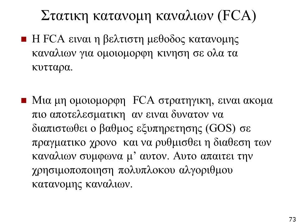 Στατικη κατανομη καναλιων (FCA)