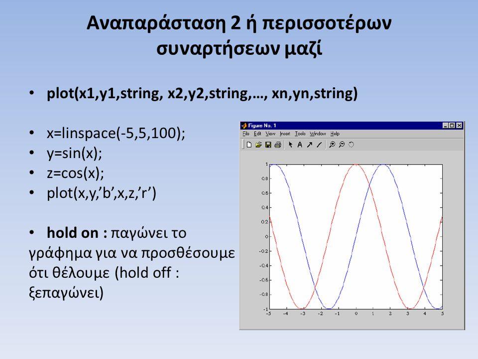 Αναπαράσταση 2 ή περισσοτέρων συναρτήσεων μαζί