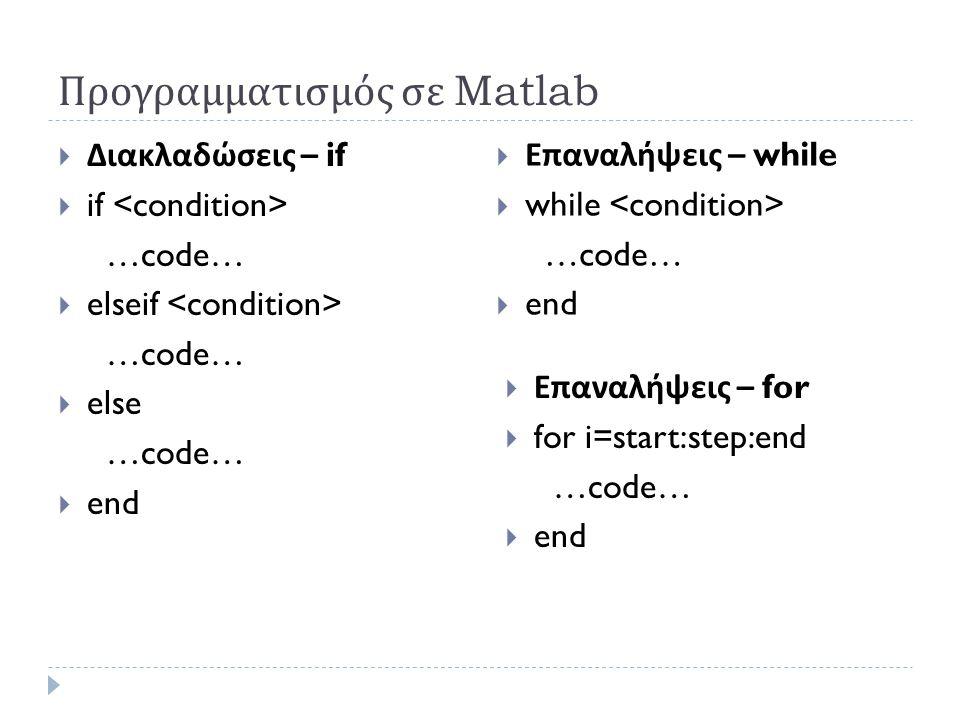 Προγραμματισμός σε Matlab