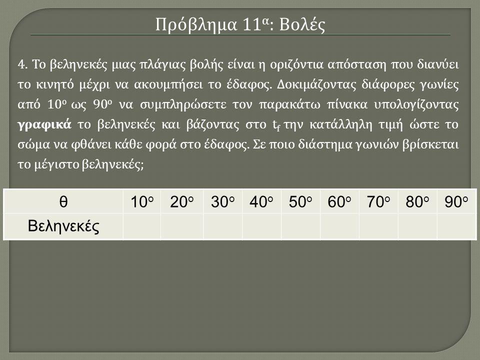 Πρόβλημα 11α: Βολές θ 10o 20o 30o 40o 50o 60o 70o 80o 90o Βεληνεκές