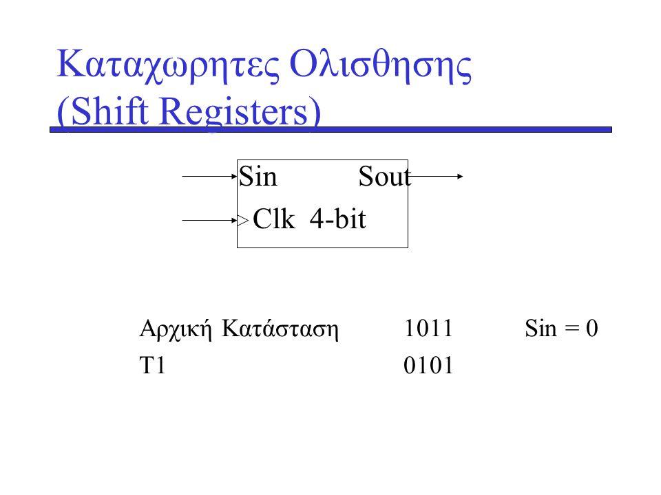 Kαταχωρητες Oλισθησης (Shift Registers)