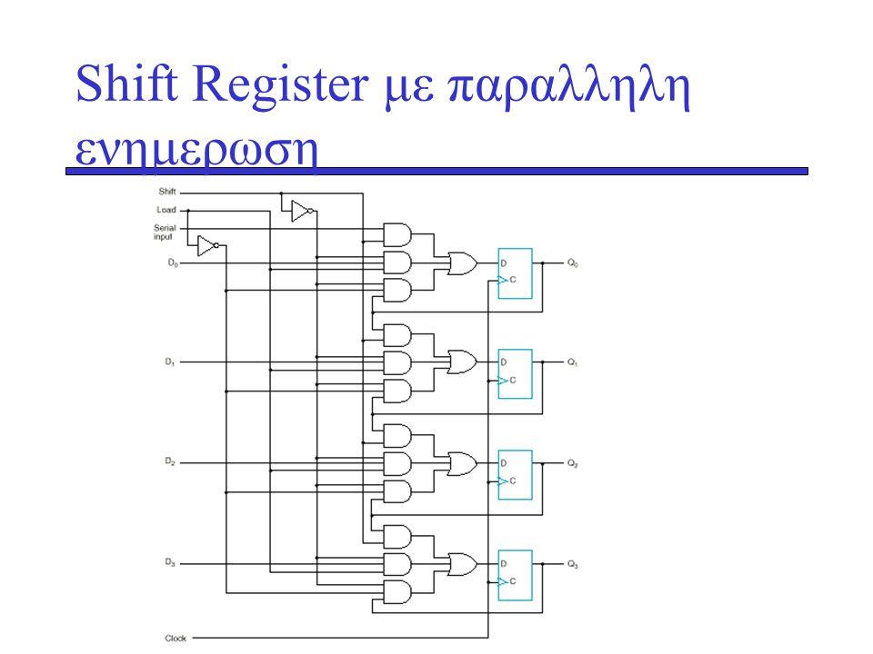 Shift Register με παραλληλη ενημερωση