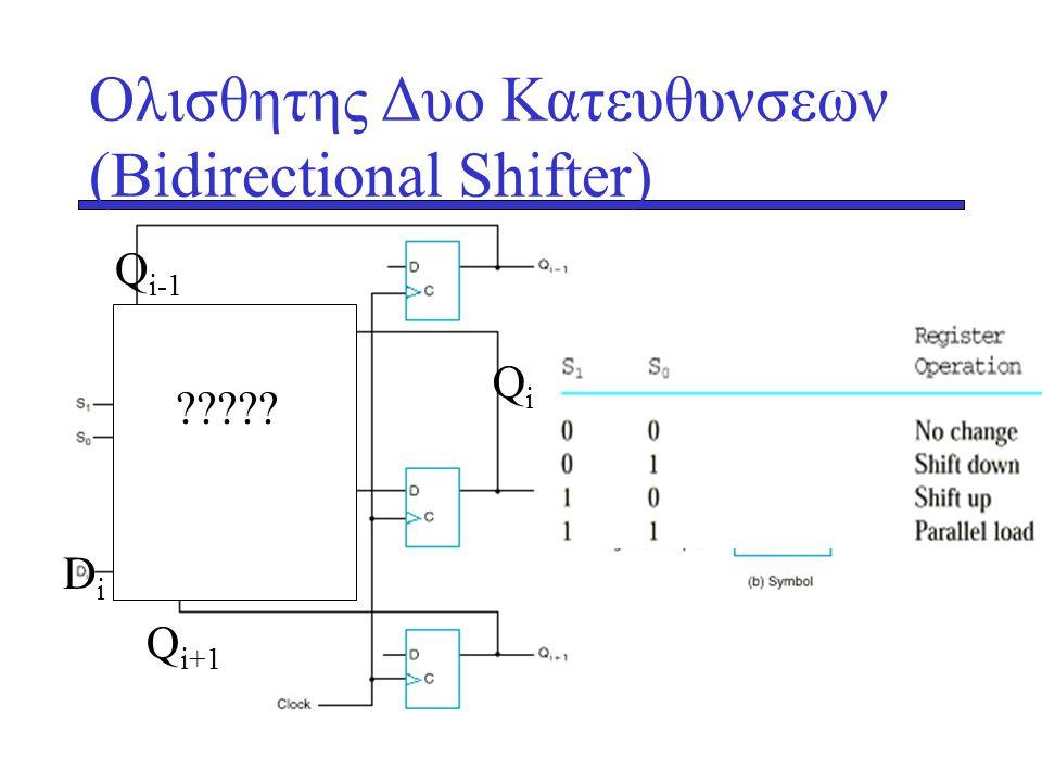 Oλισθητης Δυο Κατευθυνσεων (Bidirectional Shifter)