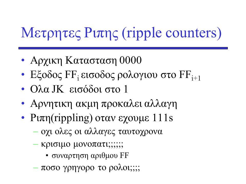 Μετρητες Ριπης (ripple counters)