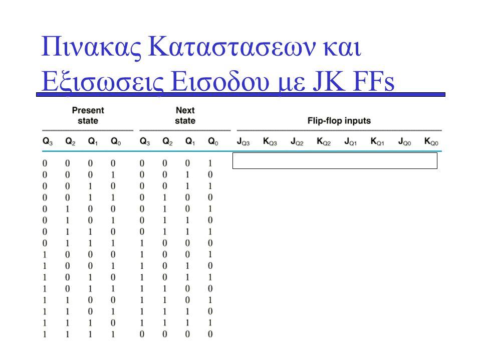Πινακας Καταστασεων και Εξισωσεις Εισοδου με JK FFs