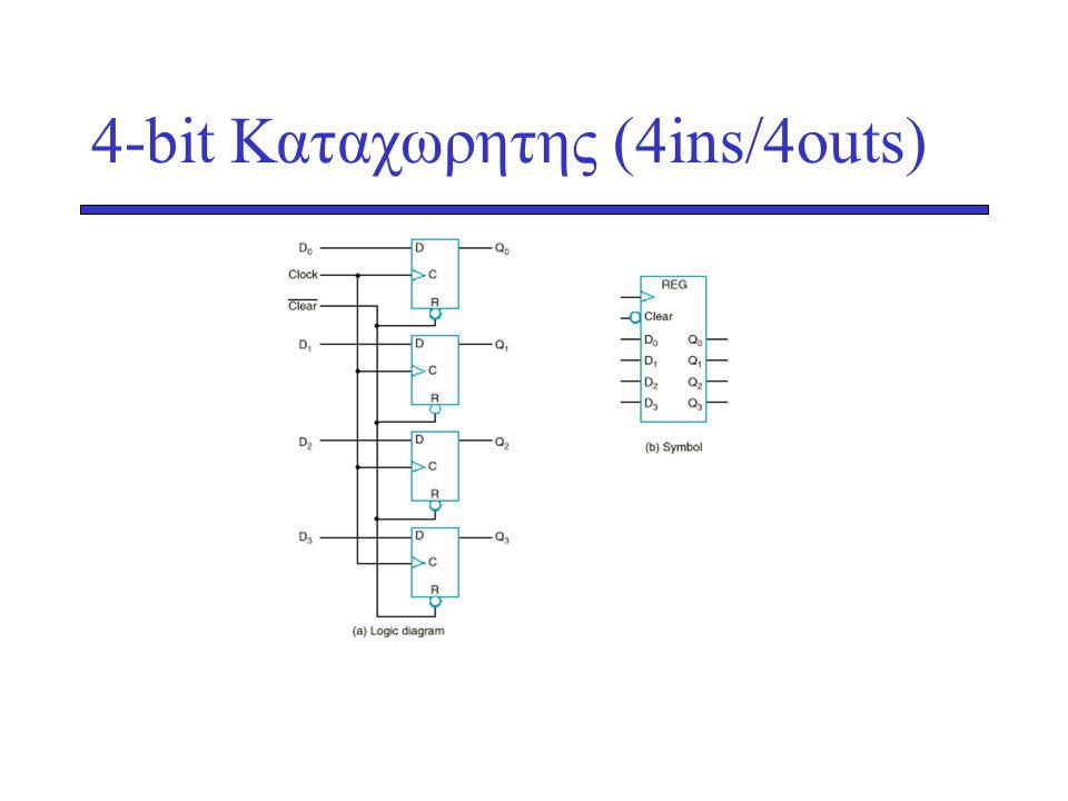 4-bit Καταχωρητης (4ins/4outs)