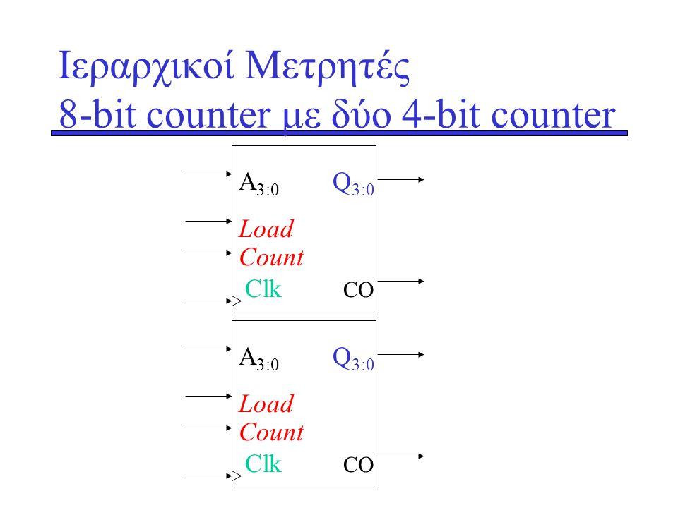 Iεραρχικοί Μετρητές 8-bit counter με δύο 4-bit counter