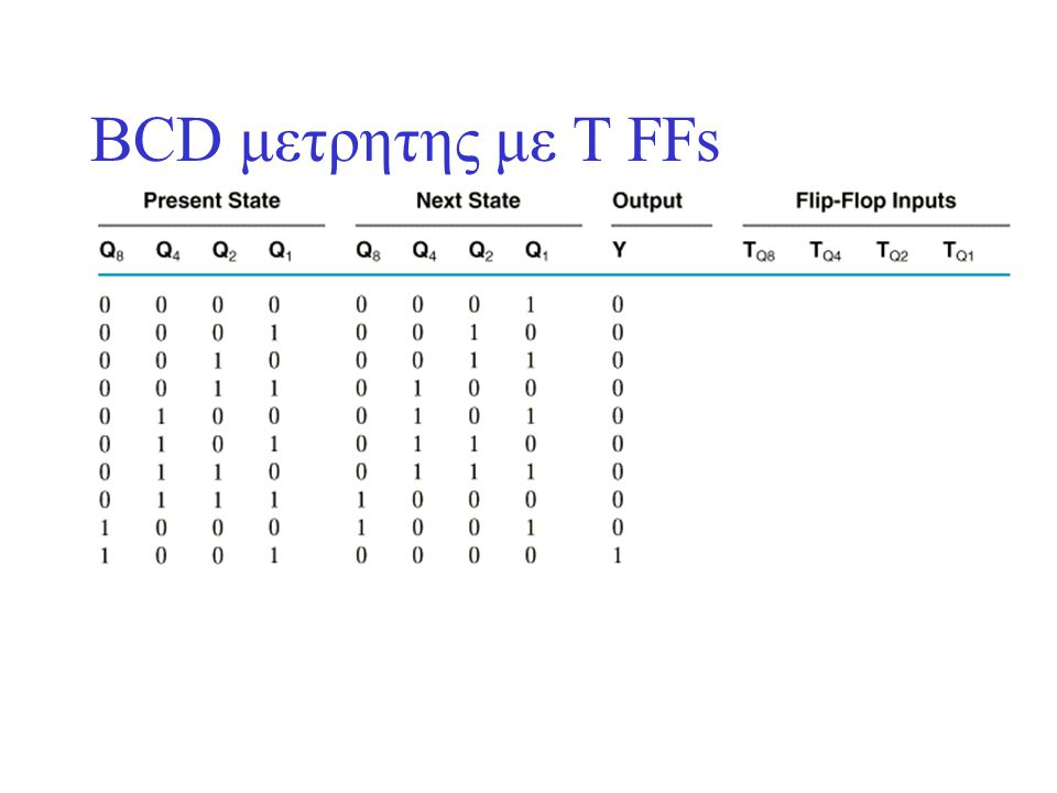 ΒCD μετρητης με Τ FFs