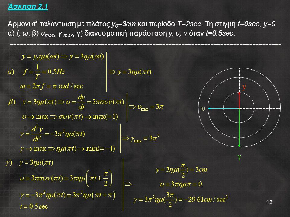 Άσκηση 2. 1 Αρμονική ταλάντωση με πλάτος y0=3cm και περίοδο Τ=2sec