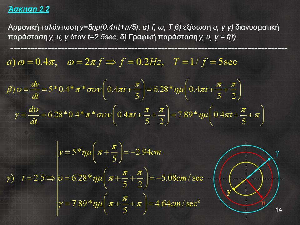 Άσκηση 2. 2 Αρμονική ταλάντωση y=5ημ(0. 4πt+π/5)