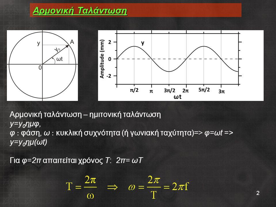 Αρμονική Ταλάντωση Αρμονική ταλάντωση – ημιτονική ταλάντωση y=y0ημφ,