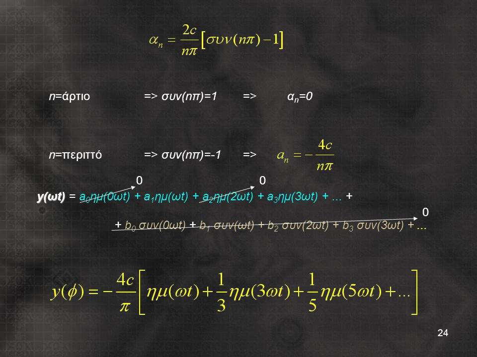 n=άρτιο => συν(nπ)=1 => αn=0