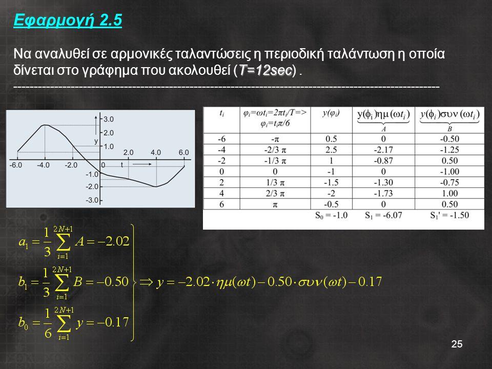Εφαρμογή 2.5 Να αναλυθεί σε αρμονικές ταλαντώσεις η περιοδική ταλάντωση η οποία δίνεται στο γράφημα που ακολουθεί (Τ=12sec) .