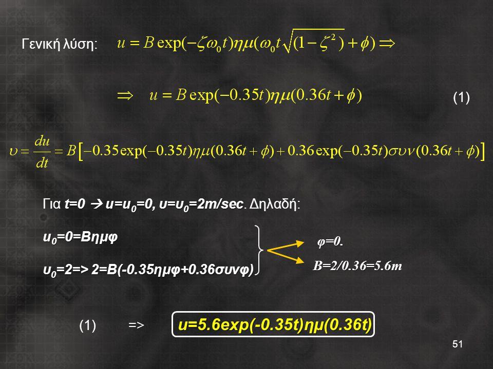 Για t=0  u=u0=0, υ=υ0=2m/sec. Δηλαδή: u0=0=Βημφ