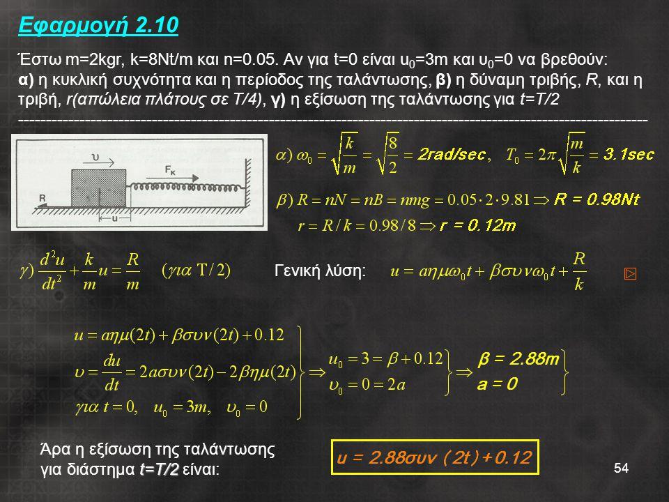 Εφαρμογή 2. 10 Έστω m=2kgr, k=8Nt/m και n=0. 05